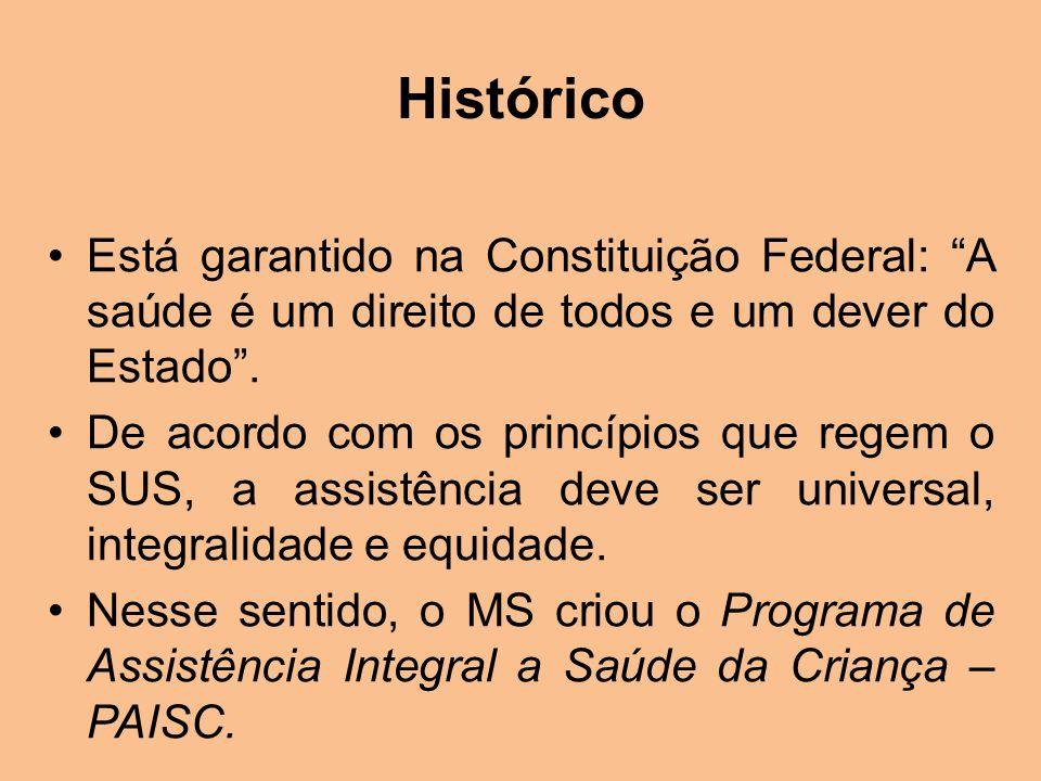 Referência BRASIL.Ministério da Saúde. Secretária de Atenção à Saúde.