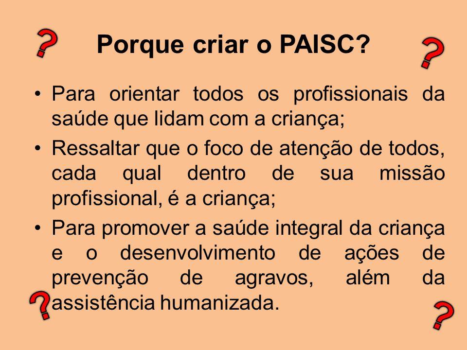 Finalidades do PAISC 1.