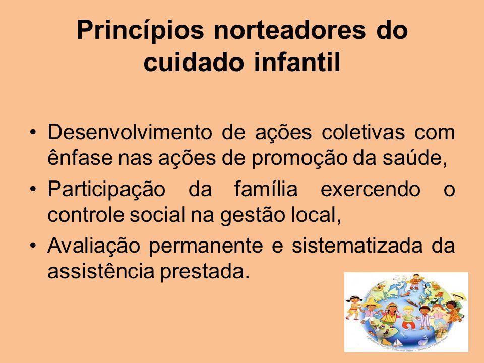 Linhas de Cuidado da Atenção Básica Atenção Humanizada ao RN; Incentivo ao Aleitamento Materno; Acompanhamento do C.