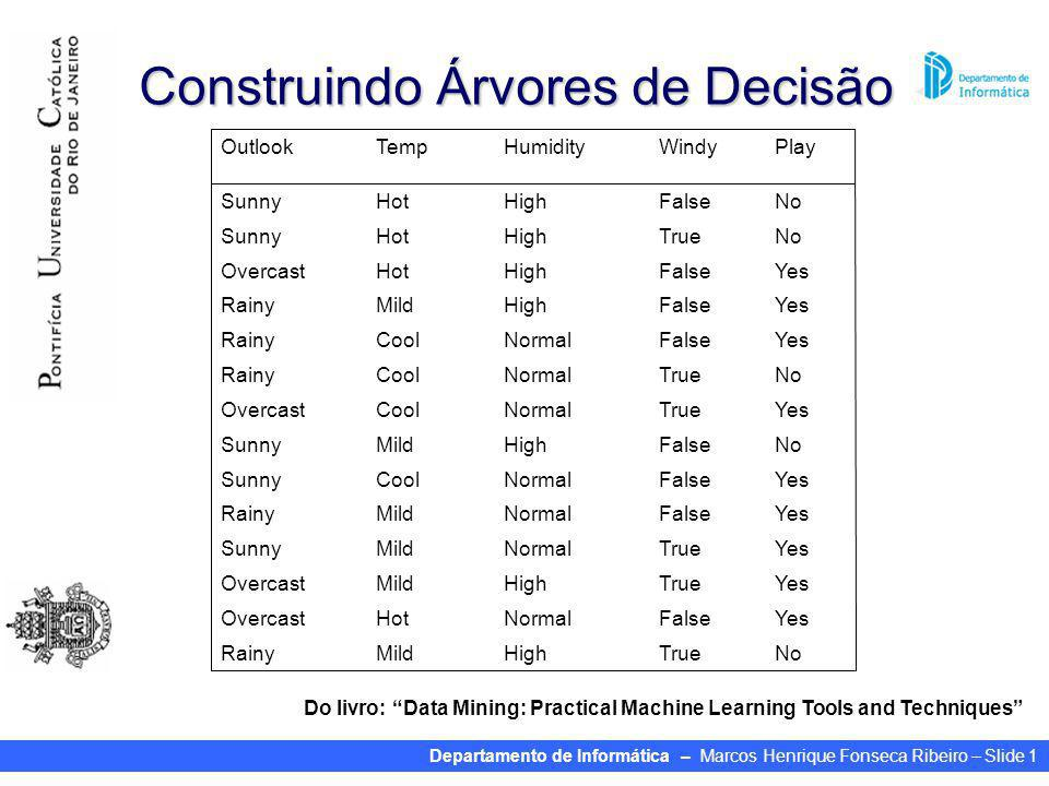Departamento de Informática – Marcos Henrique Fonseca Ribeiro – Slide 1 Construindo Árvores de Decisão NoTrueHighMildRainy YesFalseNormalHotOvercast YesTrueHighMildOvercast YesTrueNormalMildSunny YesFalseNormalMildRainy YesFalseNormalCoolSunny NoFalseHighMildSunny YesTrueNormalCoolOvercast NoTrueNormalCoolRainy YesFalseNormalCoolRainy YesFalseHighMildRainy YesFalseHighHotOvercast NoTrueHighHotSunny NoFalseHighHotSunny PlayWindyHumidityTempOutlook Do livro: Data Mining: Practical Machine Learning Tools and Techniques