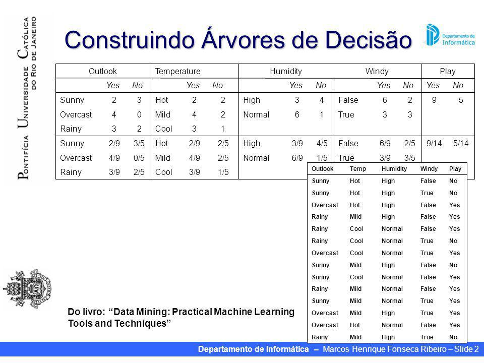 Departamento de Informática – Marcos Henrique Fonseca Ribeiro – Slide 2 Construindo Árvores de Decisão NoTrueHighMildRainy YesFalseNormalHotOvercast YesTrueHighMildOvercast YesTrueNormalMildSunny YesFalseNormalMildRainy YesFalseNormalCoolSunny NoFalseHighMildSunny YesTrueNormalCoolOvercast NoTrueNormalCoolRainy YesFalseNormalCoolRainy YesFalseHighMildRainy YesFalseHighHotOvercast NoTrueHighHotSunny NoFalseHighHotSunny PlayWindyHumidityTempOutlook Do livro: Data Mining: Practical Machine Learning Tools and Techniques