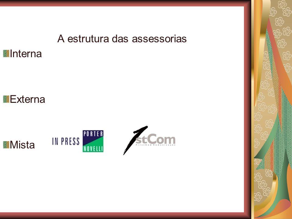 A estrutura das assessorias Interna Externa Mista