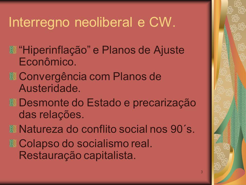 3 Interregno neoliberal e CW. Hiperinflação e Planos de Ajuste Econômico. Convergência com Planos de Austeridade. Desmonte do Estado e precarização da