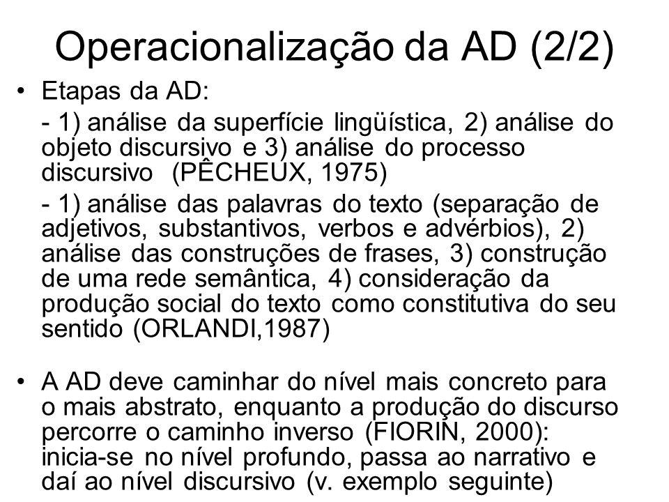 Operacionalização da AD (2/2) Etapas da AD: - 1) análise da superfície lingüística, 2) análise do objeto discursivo e 3) análise do processo discursivo (PÊCHEUX, 1975) - 1) análise das palavras do texto (separação de adjetivos, substantivos, verbos e advérbios), 2) análise das construções de frases, 3) construção de uma rede semântica, 4) consideração da produção social do texto como constitutiva do seu sentido (ORLANDI,1987) A AD deve caminhar do nível mais concreto para o mais abstrato, enquanto a produção do discurso percorre o caminho inverso (FIORIN, 2000): inicia-se no nível profundo, passa ao narrativo e daí ao nível discursivo (v.
