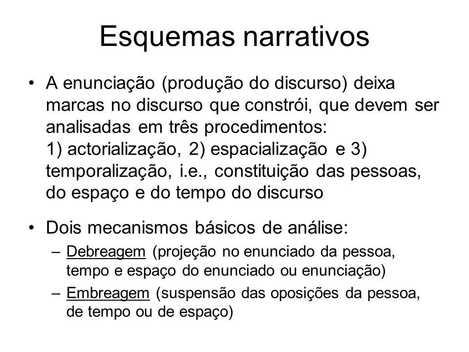Esquemas narrativos A enunciação (produção do discurso) deixa marcas no discurso que constrói, que devem ser analisadas em três procedimentos: 1) acto