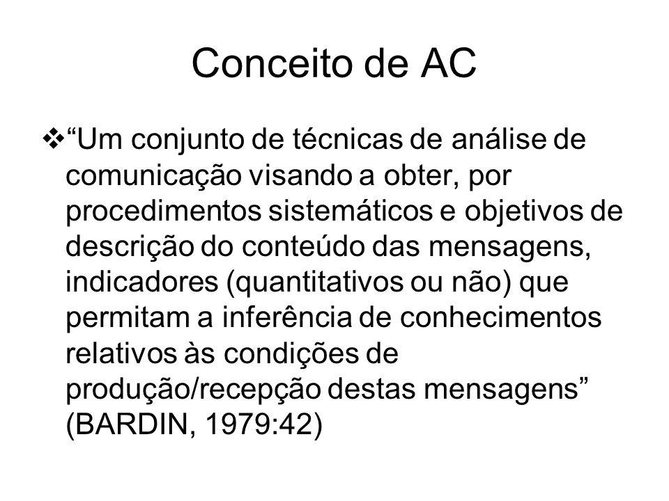 Conceito de AC Um conjunto de técnicas de análise de comunicação visando a obter, por procedimentos sistemáticos e objetivos de descrição do conteúdo
