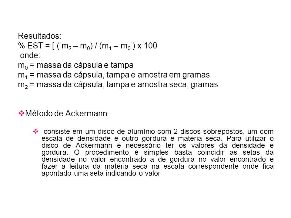 Resultados: % EST = [ ( m 2 – m 0 ) / (m 1 – m 0 ) x 100 onde: m 0 = massa da cápsula e tampa m 1 = massa da cápsula, tampa e amostra em gramas m 2 =