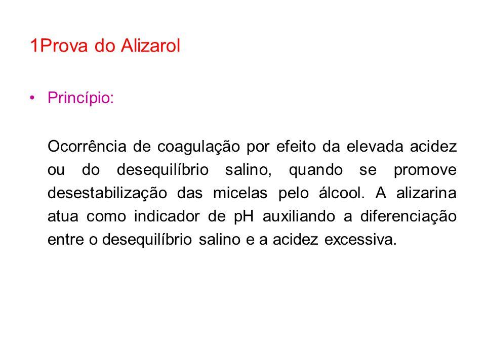 1Prova do Alizarol Princípio: Ocorrência de coagulação por efeito da elevada acidez ou do desequilíbrio salino, quando se promove desestabilização das