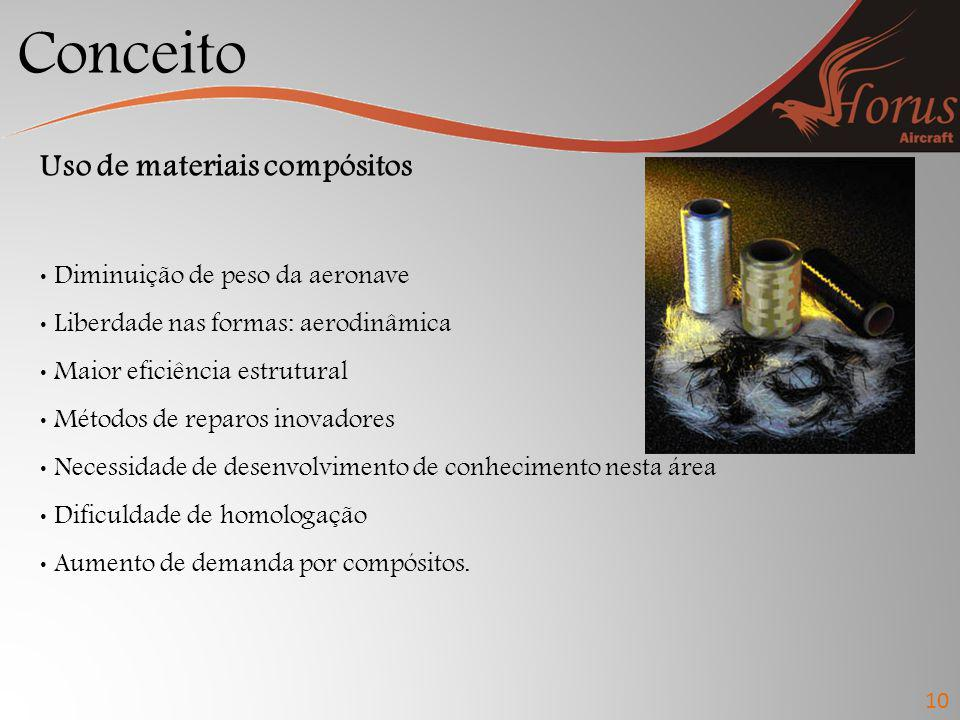 Conceito 10 Uso de materiais compósitos Diminuição de peso da aeronave Liberdade nas formas: aerodinâmica Maior eficiência estrutural Métodos de repar