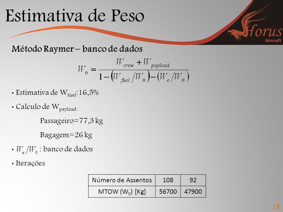 Estimativa de Peso 13 Método Raymer – banco de dados Estimativa de W fuel :16,5% Calculo de W payload : Passageiro=77,3 kg Bagagem=26 kg : banco de da