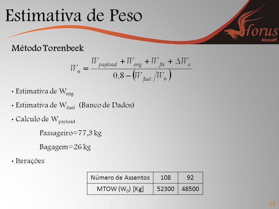 Estimativa de Peso 13 Método Torenbeek Estimativa de W eng Estimativa de W fuel (Banco de Dados) Calculo de W payload Passageiro=77,3 kg Bagagem=26 kg