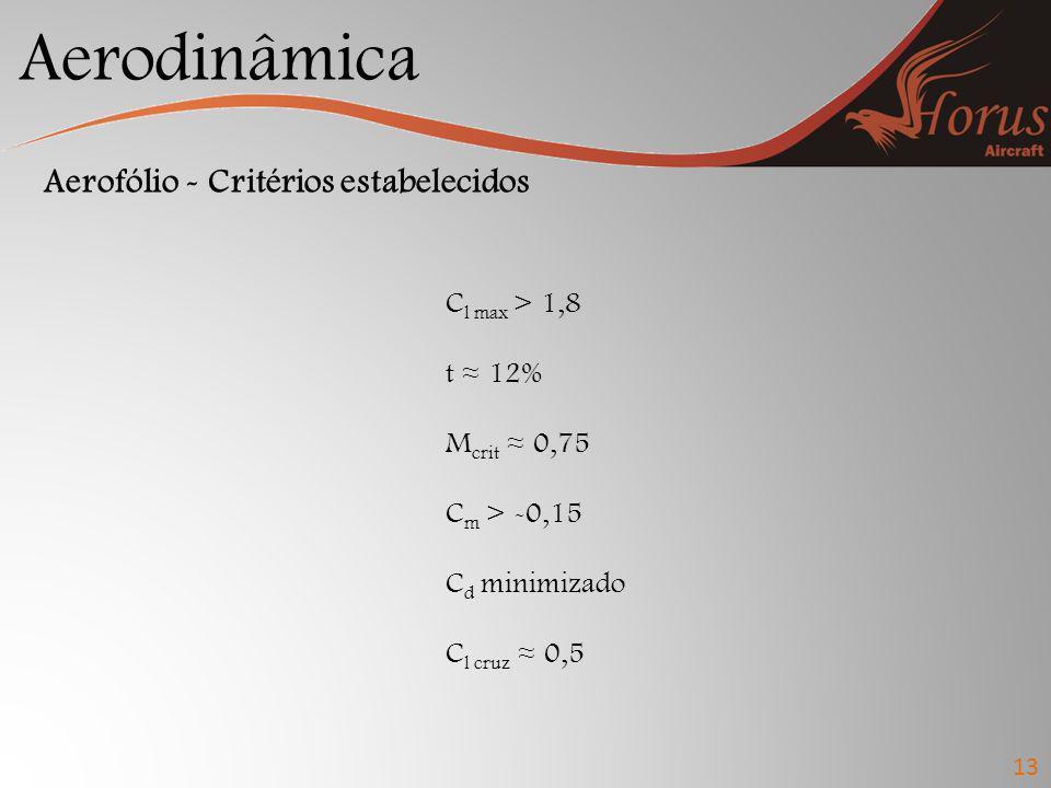 Aerodinâmica 13 Aerofólio - Critérios estabelecidos C l max > 1,8 t 12% M crit 0,75 C m > -0,15 C d minimizado C l cruz 0,5