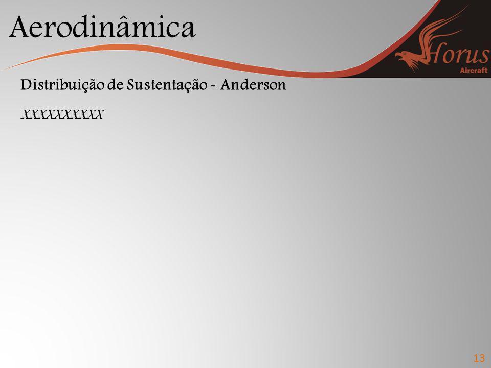 Aerodinâmica 13 Distribuição de Sustentação - Anderson XXXXXXXXXX