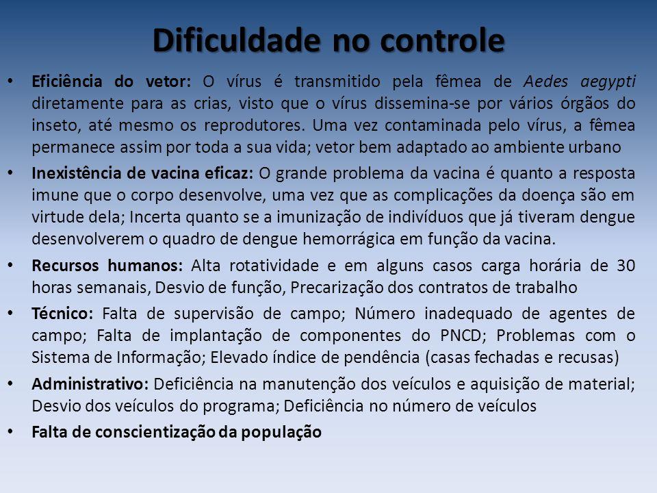 Dificuldade no controle Eficiência do vetor: O vírus é transmitido pela fêmea de Aedes aegypti diretamente para as crias, visto que o vírus dissemina-se por vários órgãos do inseto, até mesmo os reprodutores.