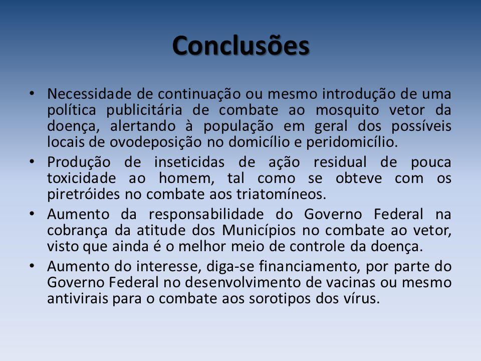 Conclusões Necessidade de continuação ou mesmo introdução de uma política publicitária de combate ao mosquito vetor da doença, alertando à população e