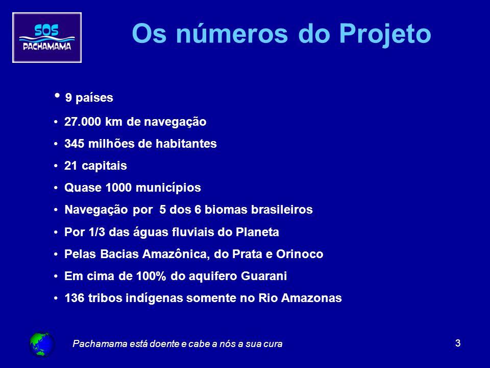 Pachamama está doente e cabe a nós a sua cura 3 9 países 27.000 km de navegação 345 milhões de habitantes 21 capitais Quase 1000 municípios Navegação por 5 dos 6 biomas brasileiros Por 1/3 das águas fluviais do Planeta Pelas Bacias Amazônica, do Prata e Orinoco Em cima de 100% do aquifero Guarani 136 tribos indígenas somente no Rio Amazonas Os números do Projeto