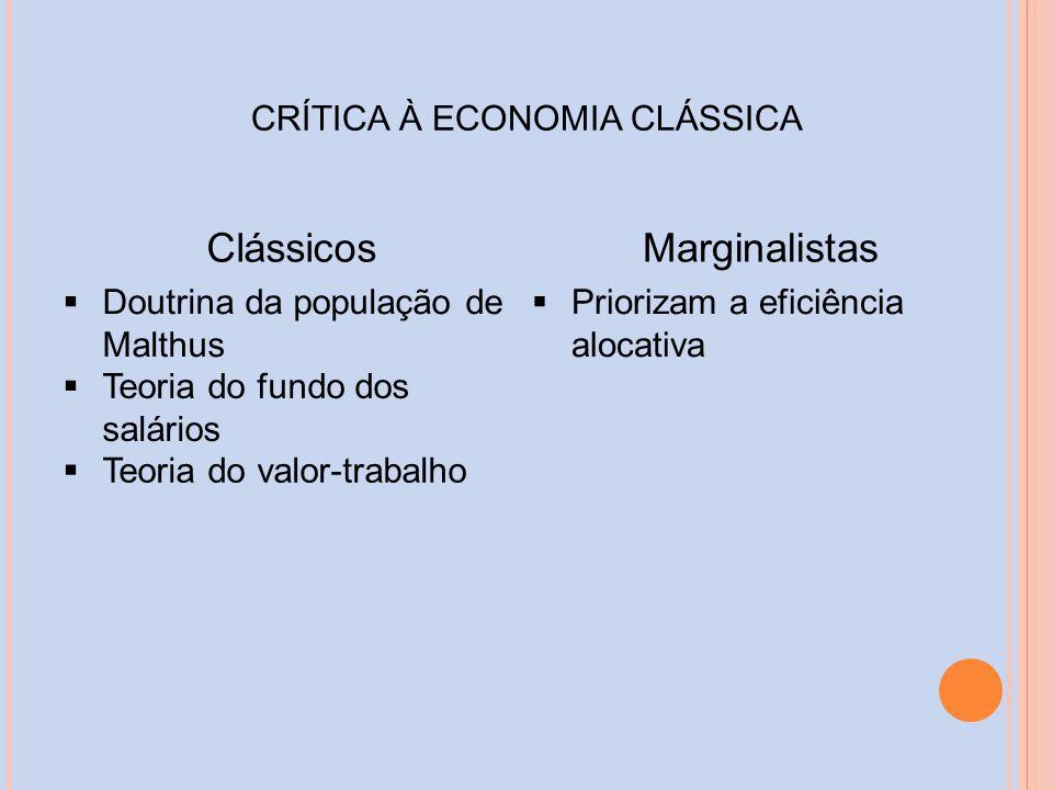 ClássicosMarginalistas Doutrina da população de Malthus Priorizam a eficiência alocativa Teoria do fundo dos salários Teoria do valor-trabalho CRÍTICA