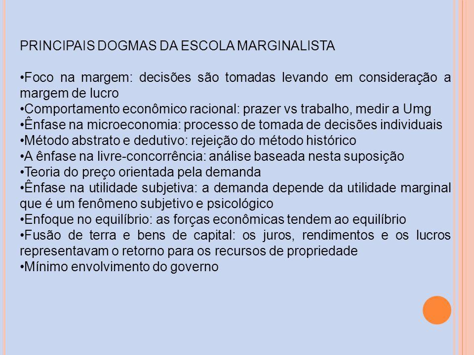 PRINCIPAIS DOGMAS DA ESCOLA MARGINALISTA Foco na margem: decisões são tomadas levando em consideração a margem de lucro Comportamento econômico racion