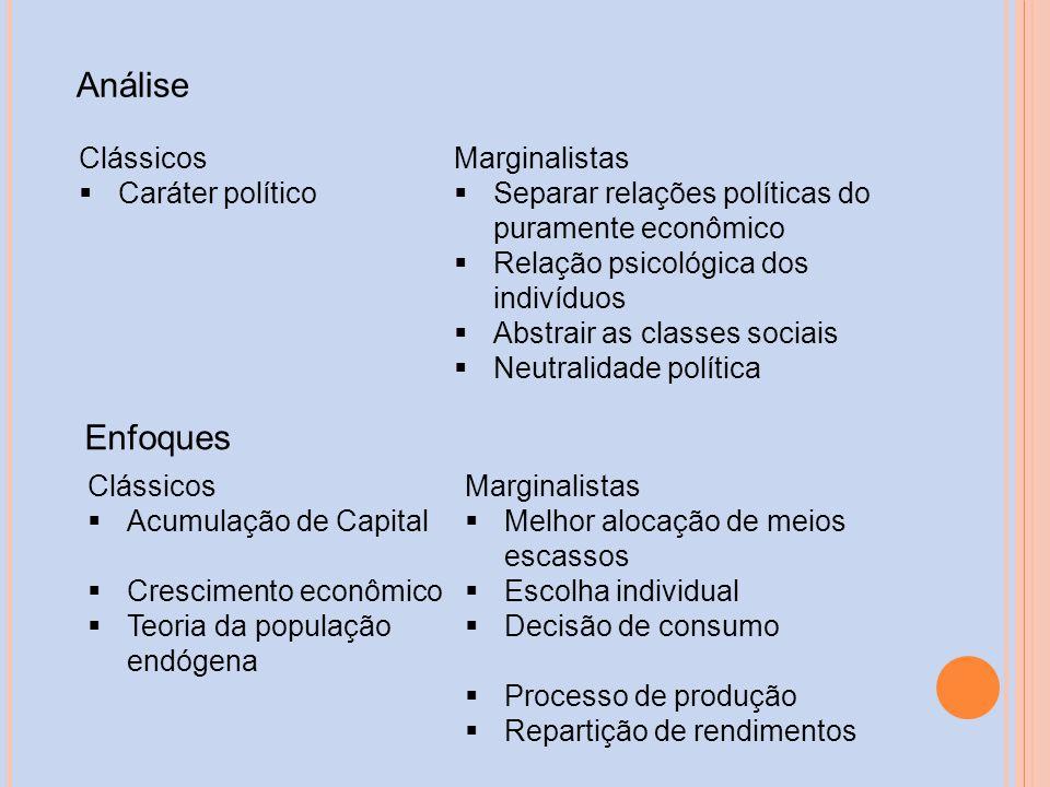 Análise ClássicosMarginalistas Caráter político Separar relações políticas do puramente econômico Relação psicológica dos indivíduos Abstrair as class