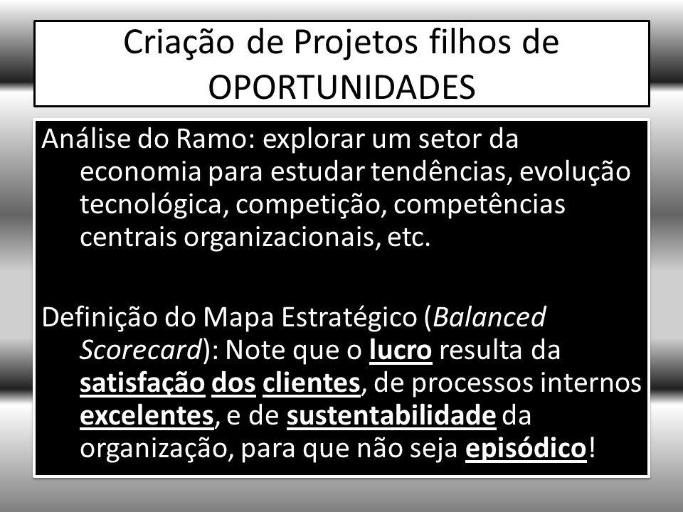 Criação de Projetos filhos de OPORTUNIDADES Análise do Ramo: explorar um setor da economia para estudar tendências, evolução tecnológica, competição, competências centrais organizacionais, etc.