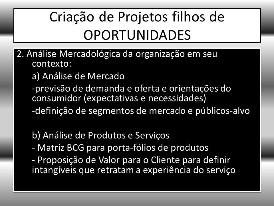 Criação de Projetos filhos de OPORTUNIDADES 2.