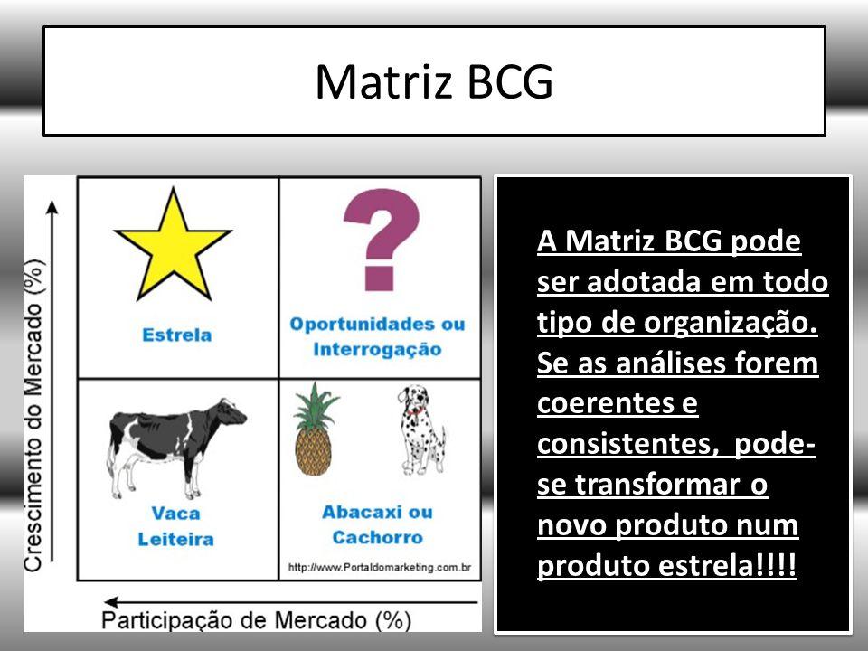 Matriz BCG A Matriz BCG pode ser adotada em todo tipo de organização.