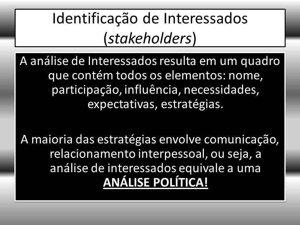 Identificação de Interessados (stakeholders) A análise de Interessados resulta em um quadro que contém todos os elementos: nome, participação, influência, necessidades, expectativas, estratégias.