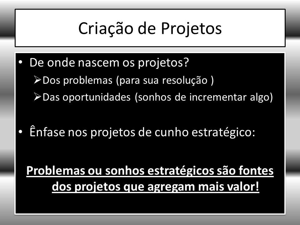Criação de Projetos De onde nascem os projetos.