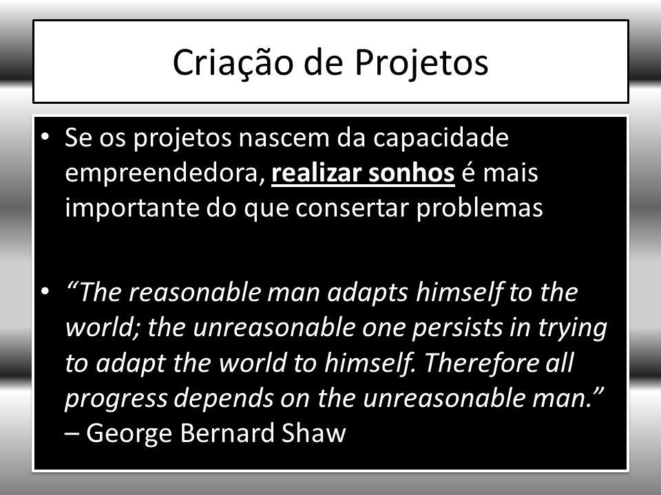 Projetos & Empreendedorismo Acerca da frase de Shaw: Quem tudo aceita e é demasiado sensato, nada realiza.