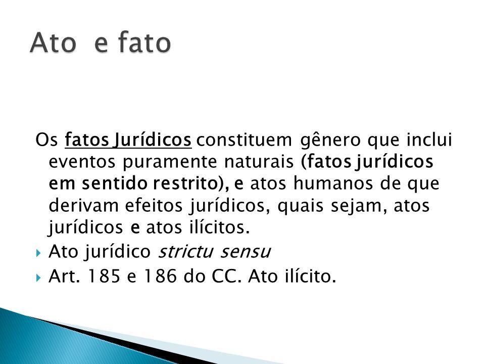 -Erro.Art. 138 -Erro de Fato.