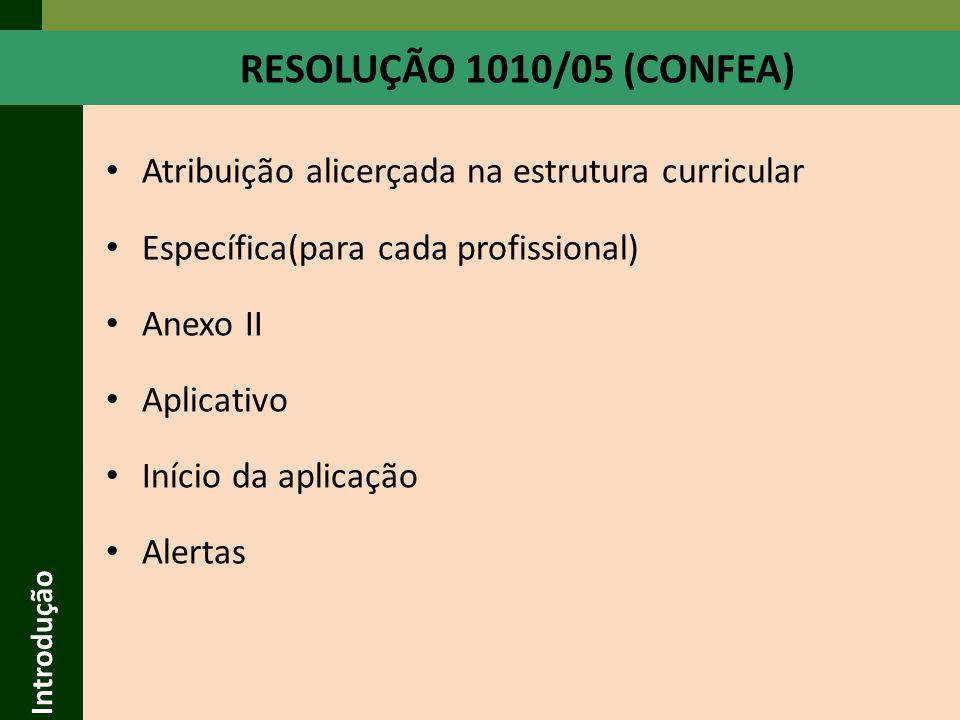 Resolução 1010 /05 (CONFEA) ATRIBUIÇÃO DE ATIVIDADES PROFISSIONAIS COMPLEXIDADE ATIVIDADES Baixa Execução Manutenção Técnico Média Fiscalização Orçamento Tecnólogo Alta Projeto Direção Consultoria Ensino/ Pesquisa Engenheiro ATRIBUIÇÃO