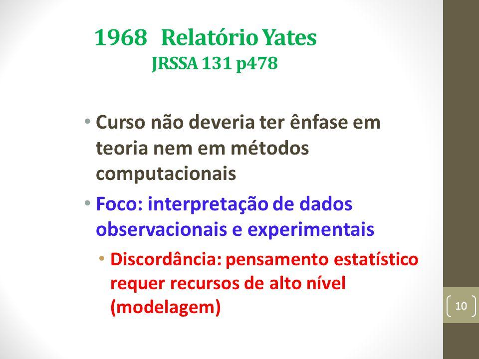 1968 Relatório Yates JRSSA 131 p478 Curso não deveria ter ênfase em teoria nem em métodos computacionais Foco: interpretação de dados observacionais e