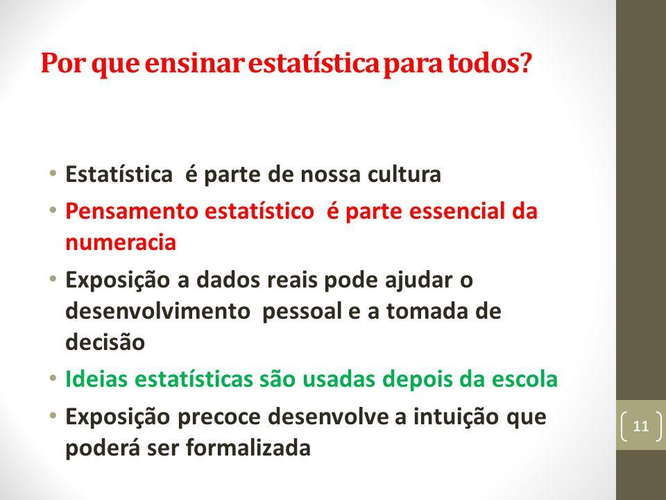 Por que ensinar estatística para todos? Estatística é parte de nossa cultura Pensamento estatístico é parte essencial da numeracia Exposição a dados r