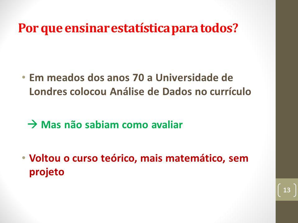 Por que ensinar estatística para todos? Em meados dos anos 70 a Universidade de Londres colocou Análise de Dados no currículo Mas não sabiam como aval
