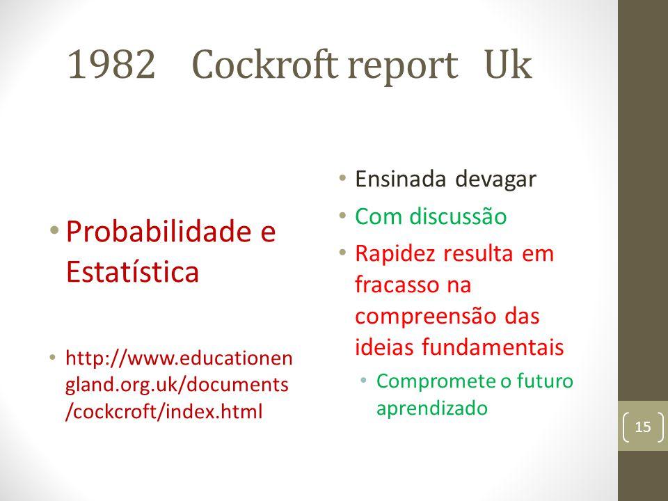 1982 Cockroft report Uk Probabilidade e Estatística http://www.educationen gland.org.uk/documents /cockcroft/index.html Ensinada devagar Com discussão