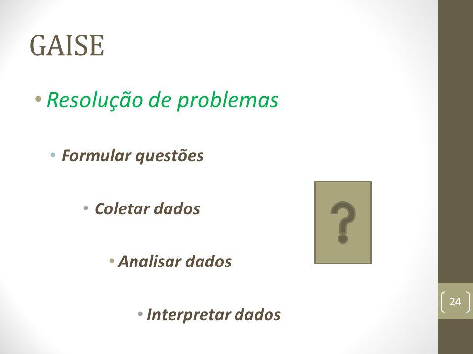 GAISE Resolução de problemas Formular questões Coletar dados Analisar dados Interpretar dados 24