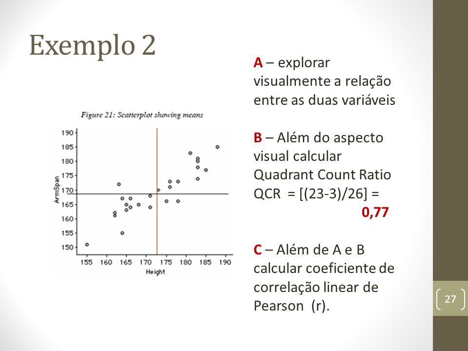 Exemplo 2 27 A – explorar visualmente a relação entre as duas variáveis B – Além do aspecto visual calcular Quadrant Count Ratio QCR = [(23-3)/26] = 0