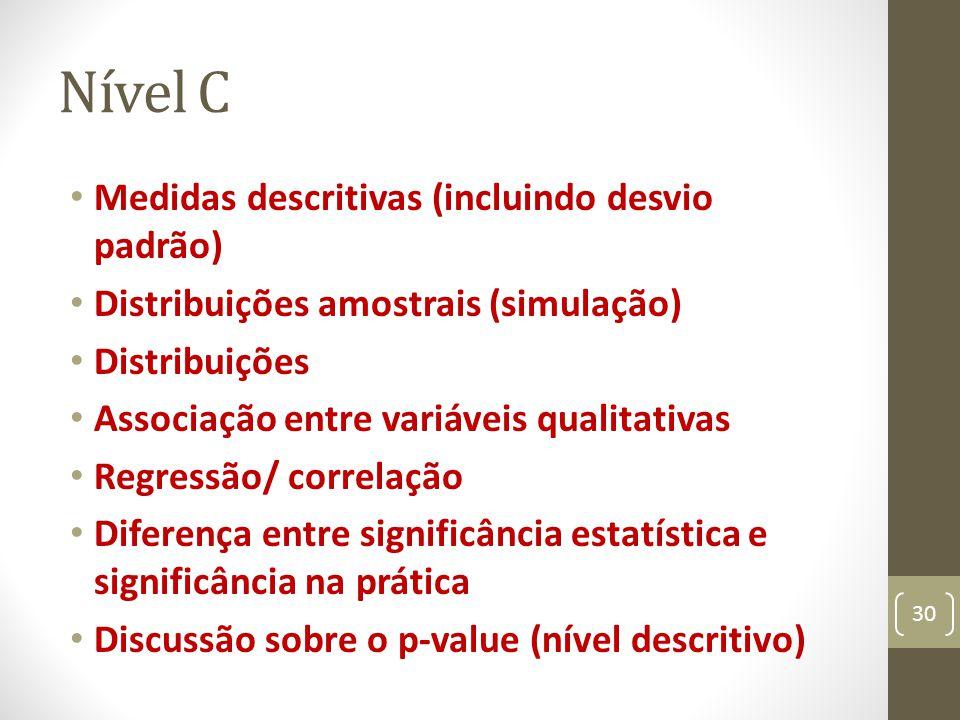 Nível C Medidas descritivas (incluindo desvio padrão) Distribuições amostrais (simulação) Distribuições Associação entre variáveis qualitativas Regres