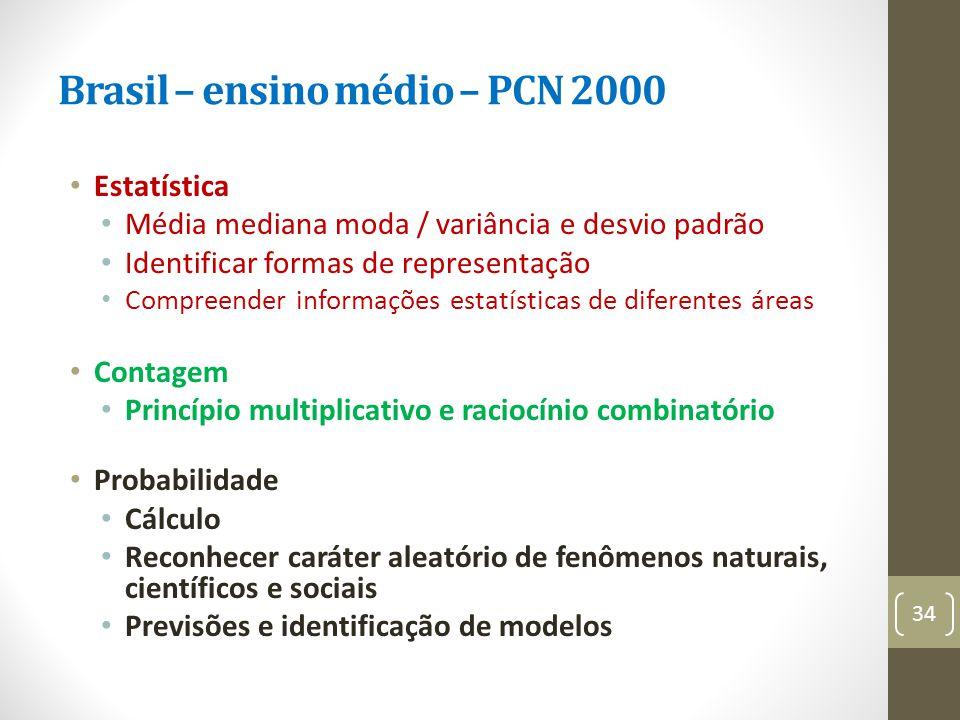 Brasil – ensino médio – PCN 2000 Estatística Média mediana moda / variância e desvio padrão Identificar formas de representação Compreender informaçõe