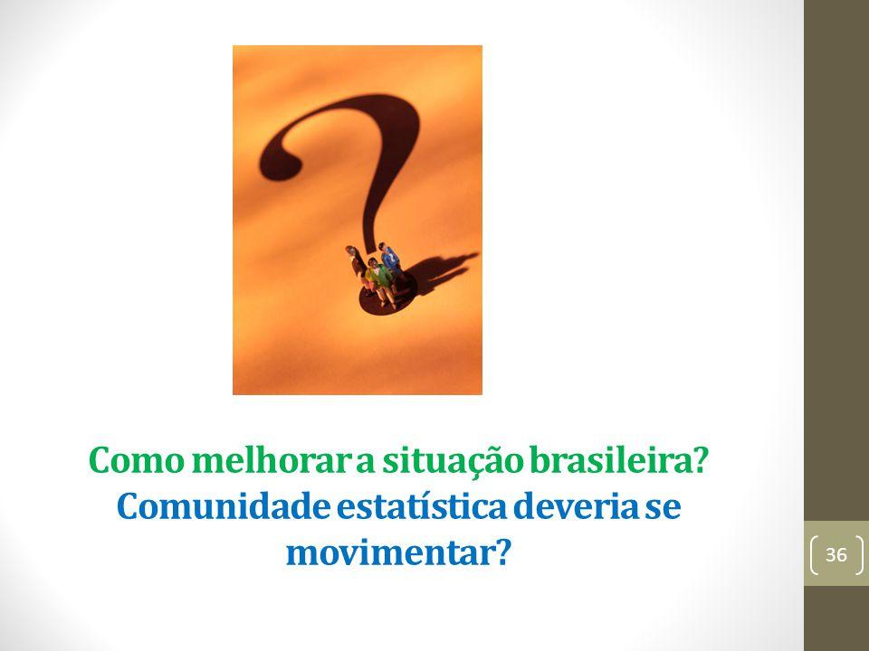 Como melhorar a situação brasileira? Comunidade estatística deveria se movimentar? 36