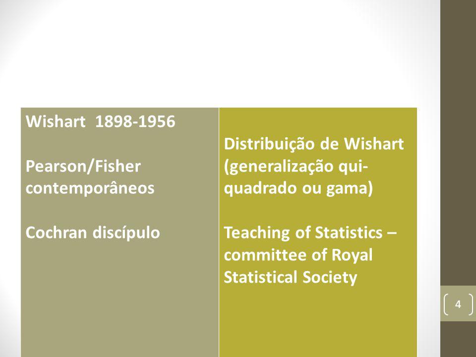 Wishart 1898-1956 Pearson/Fisher contemporâneos Cochran discípulo Distribuição de Wishart (generalização qui- quadrado ou gama) Teaching of Statistics
