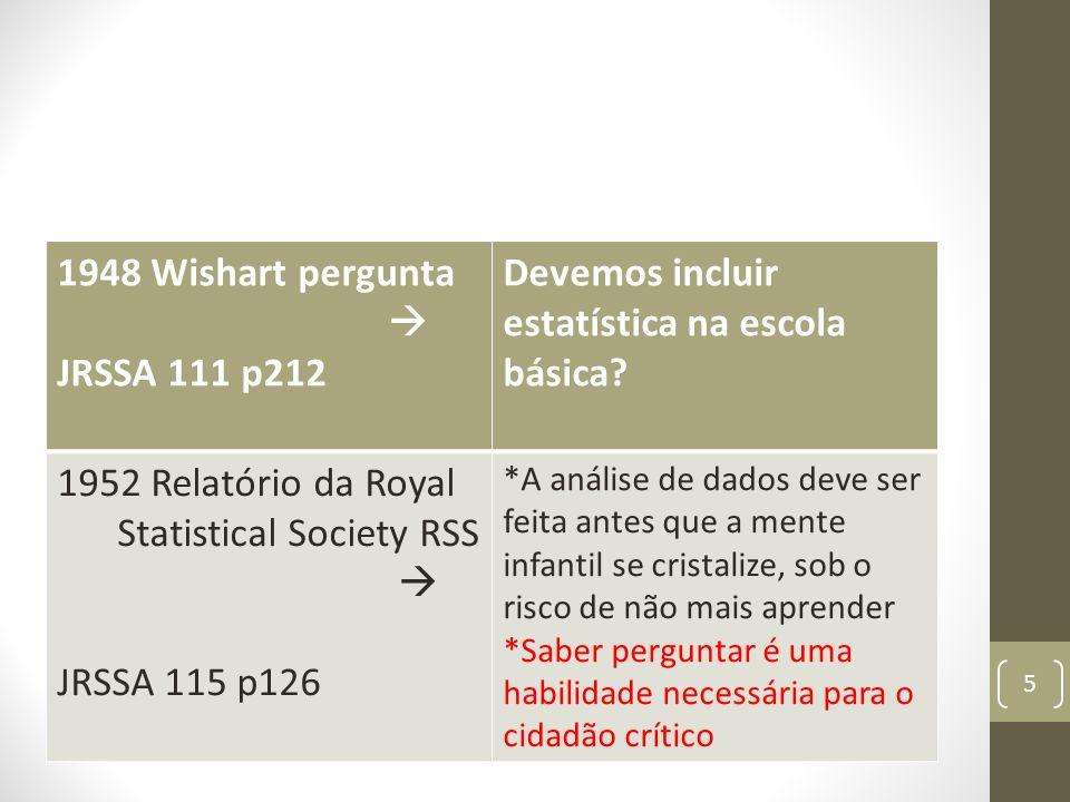 1948 Wishart pergunta JRSSA 111 p212 Devemos incluir estatística na escola básica? 1952 Relatório da Royal Statistical Society RSS JRSSA 115 p126 *A a