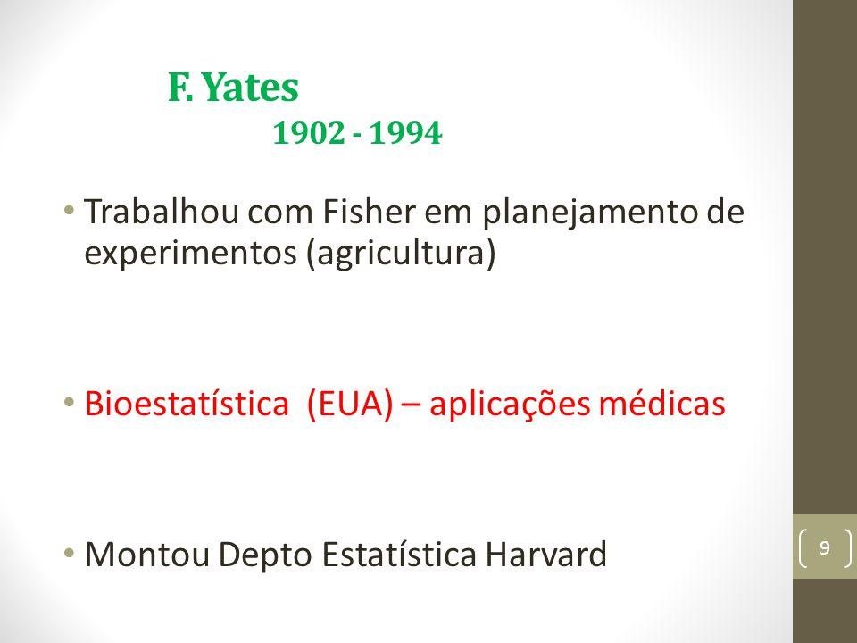 F. Yates 1902 - 1994 Trabalhou com Fisher em planejamento de experimentos (agricultura) Bioestatística (EUA) – aplicações médicas Montou Depto Estatís