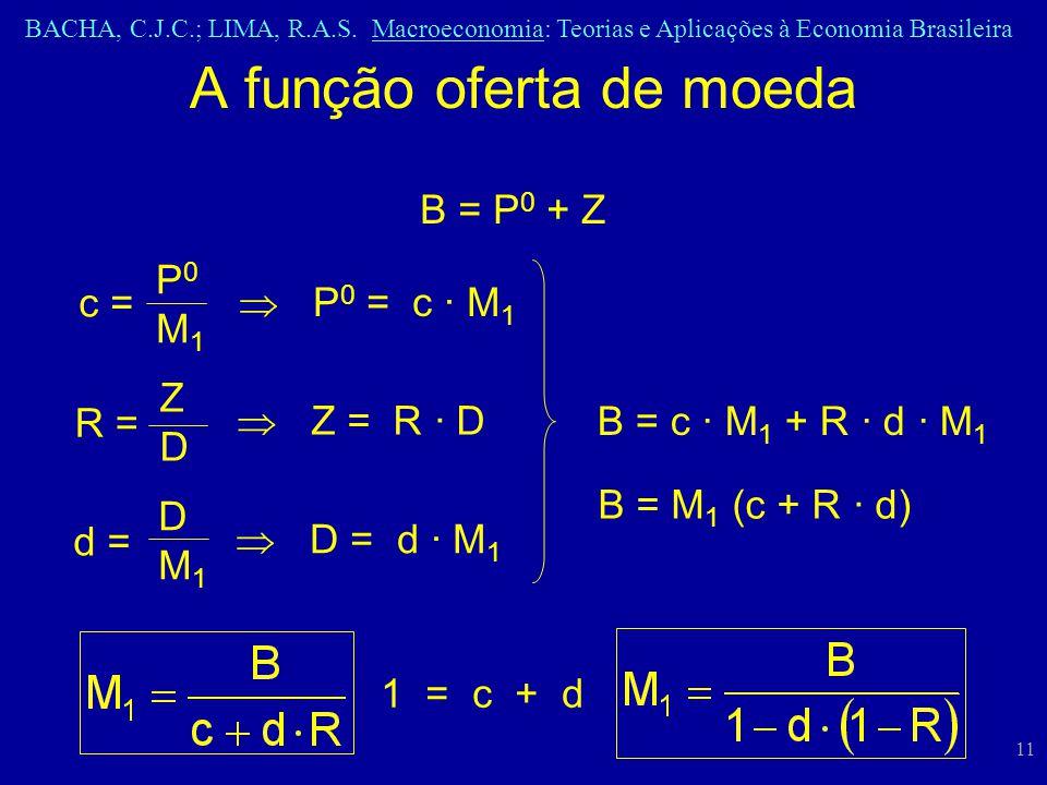 BACHA, C.J.C.; LIMA, R.A.S. Macroeconomia: Teorias e Aplicações à Economia Brasileira 11 A função oferta de moeda 1 = c + d P 0 M 1 c = Z D R = B = c