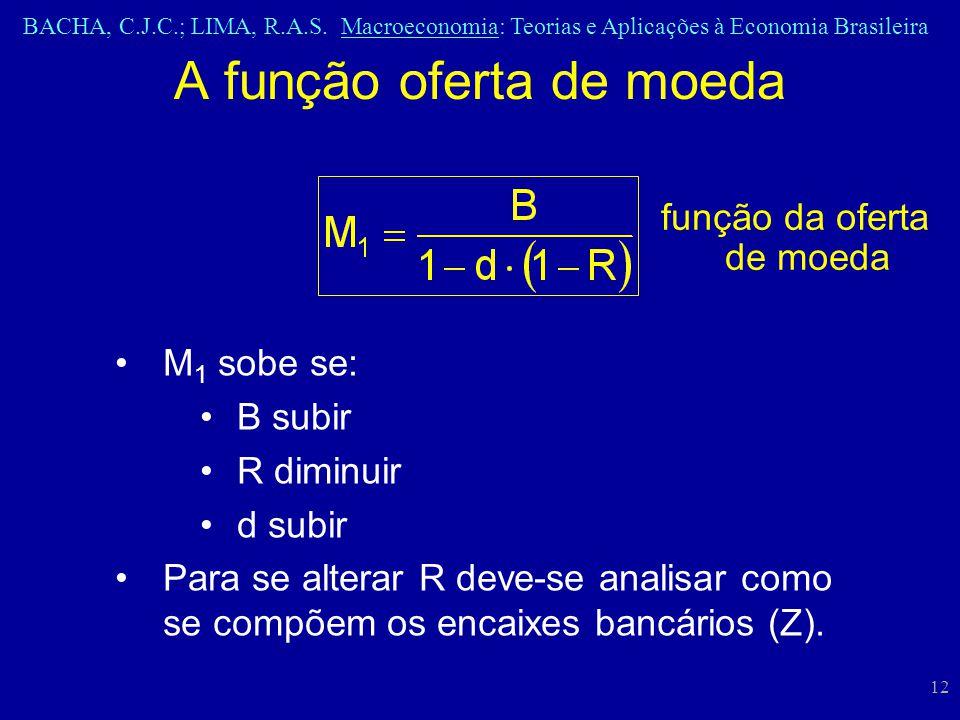 BACHA, C.J.C.; LIMA, R.A.S. Macroeconomia: Teorias e Aplicações à Economia Brasileira 12 A função oferta de moeda função da oferta de moeda M 1 sobe s