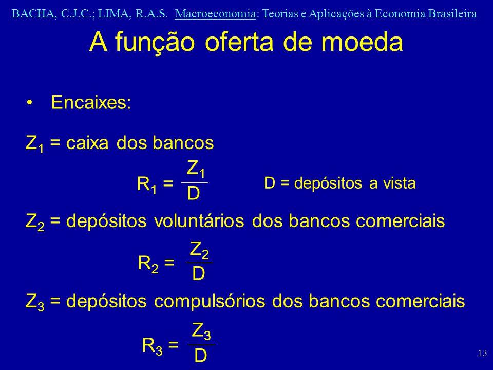 BACHA, C.J.C.; LIMA, R.A.S. Macroeconomia: Teorias e Aplicações à Economia Brasileira 13 A função oferta de moeda Encaixes: Z 1 = caixa dos bancos R 1