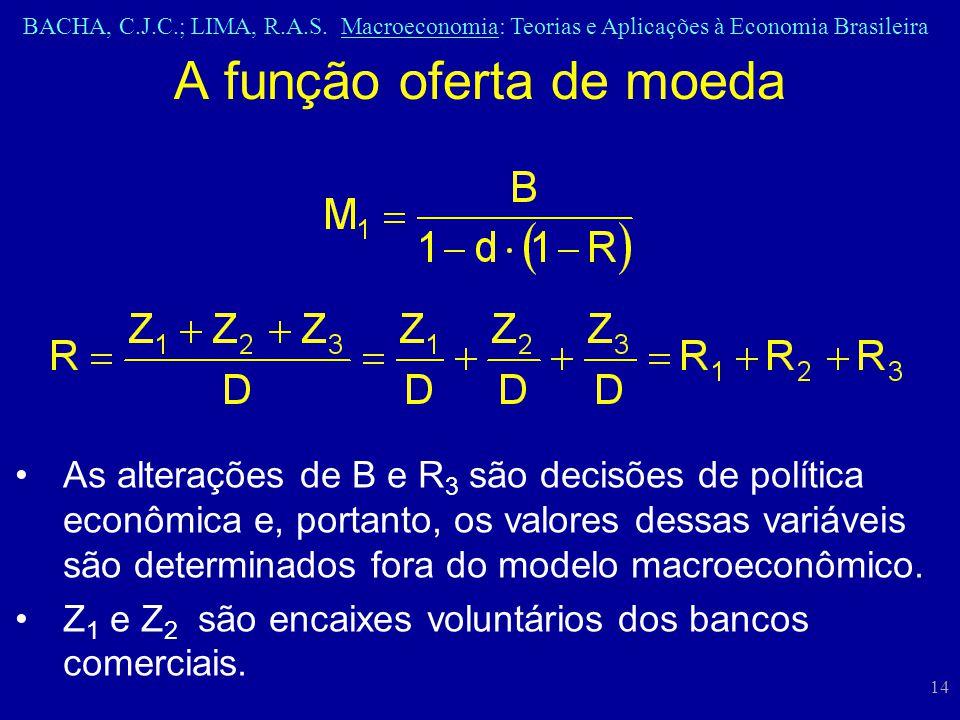 BACHA, C.J.C.; LIMA, R.A.S. Macroeconomia: Teorias e Aplicações à Economia Brasileira 14 A função oferta de moeda As alterações de B e R 3 são decisõe
