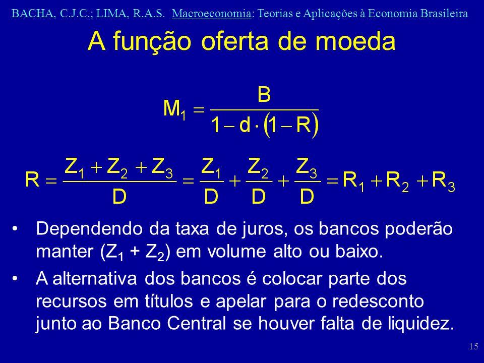 BACHA, C.J.C.; LIMA, R.A.S. Macroeconomia: Teorias e Aplicações à Economia Brasileira 15 A função oferta de moeda Dependendo da taxa de juros, os banc