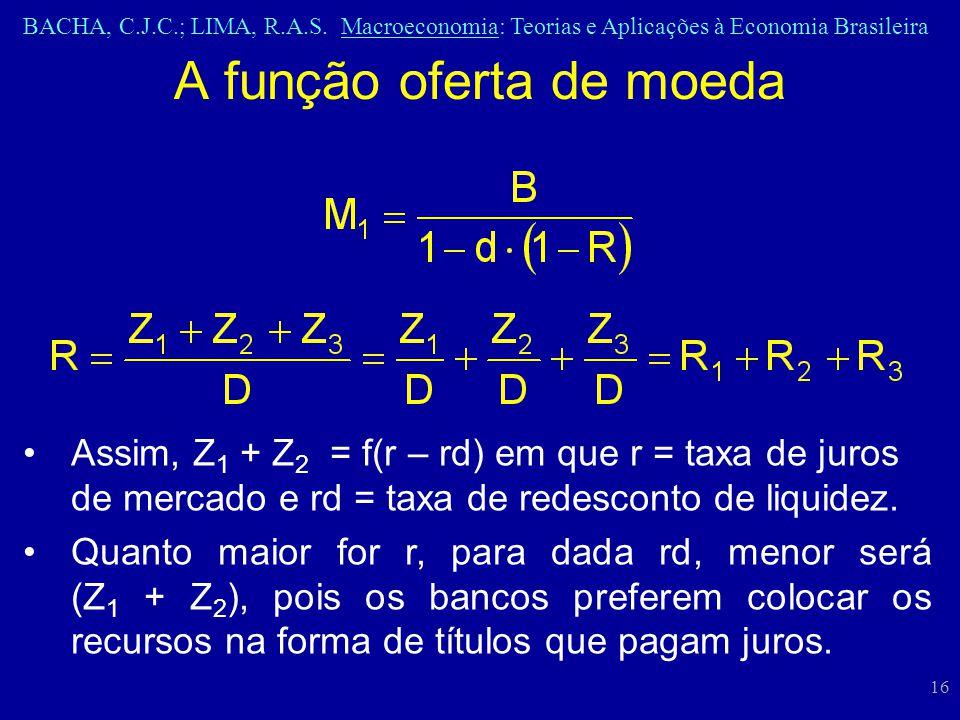 BACHA, C.J.C.; LIMA, R.A.S. Macroeconomia: Teorias e Aplicações à Economia Brasileira 16 A função oferta de moeda Assim, Z 1 + Z 2 = f(r – rd) em que