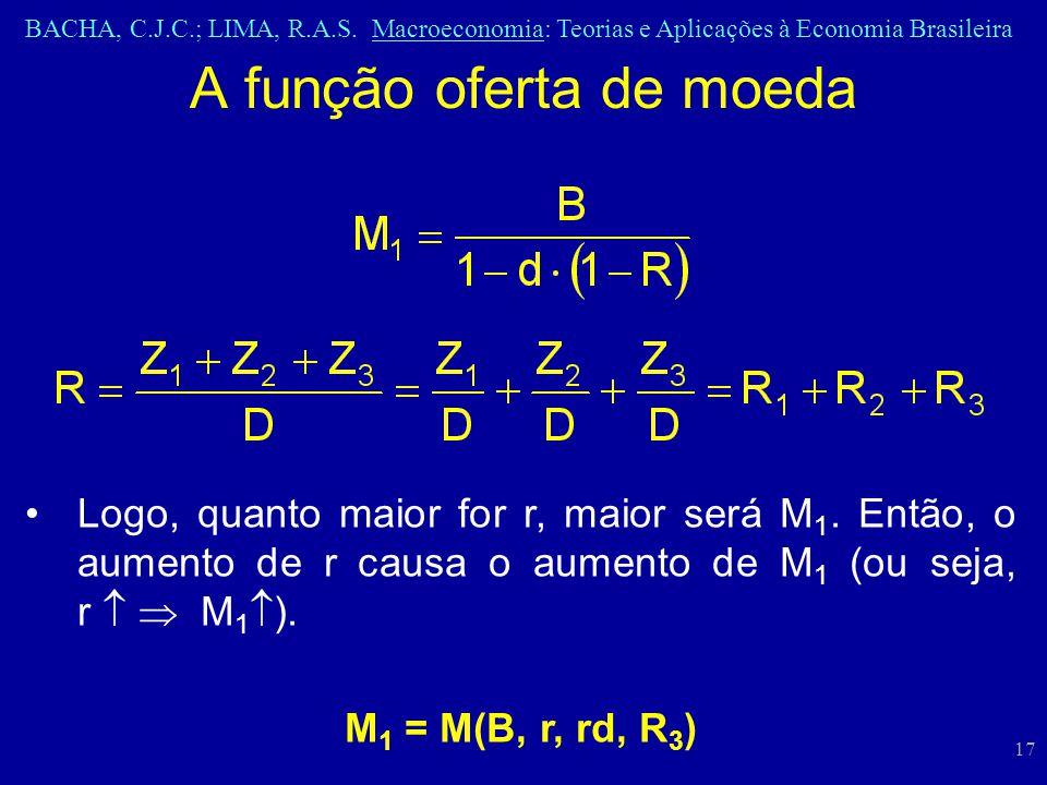 BACHA, C.J.C.; LIMA, R.A.S. Macroeconomia: Teorias e Aplicações à Economia Brasileira 17 A função oferta de moeda Logo, quanto maior for r, maior será